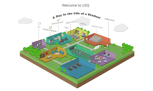 Image from open textbook: Welcome to USQ: A day in the life of a student